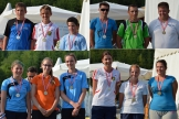 Austrian Youth Championships